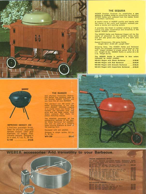 vintage weber grill catalog. Black Bedroom Furniture Sets. Home Design Ideas